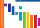 Colección CRES 2018 – El papel estratégico de la educación superior en el desarrollo sostenible de América Latina y el Caribe