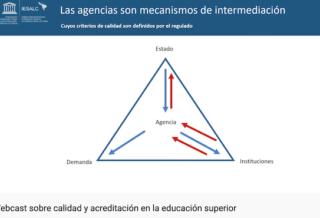 Nuevo webcast sobre calidad y acreditación en la educación superior
